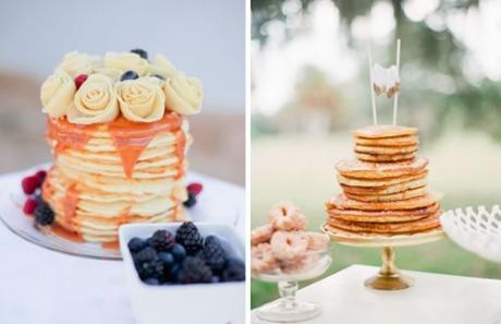 trend - breakfast - 1